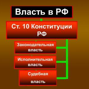 Органы власти Кытманово